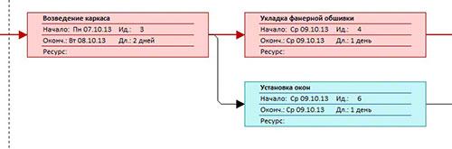 Сетевой график