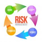 способы управления рисками