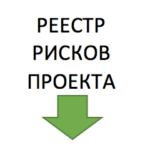 Реестр рисков проекта